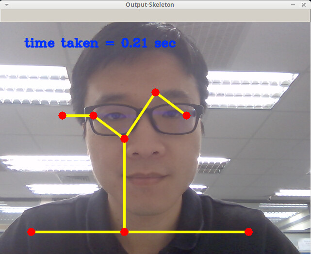 Python + OpenCV + Camera