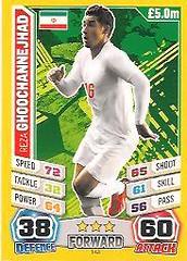 Topps Match Attax World Cup - Reza Ghoochannejhad