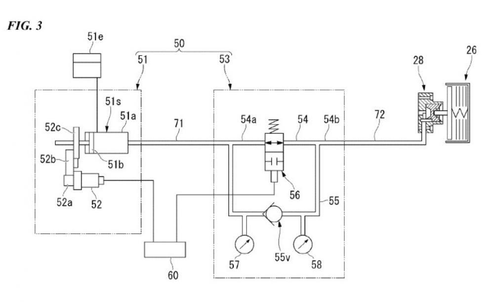 Teknologi GearBox Semi Otomatis Baru Honda Hidrolik