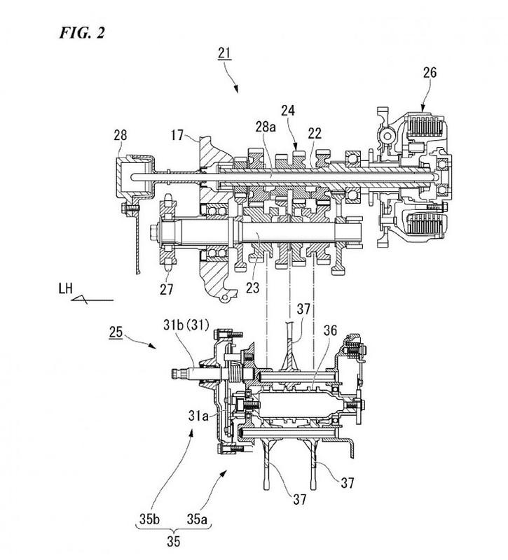Teknologi GearBox Semi Otomatis Baru Honda Mechanism