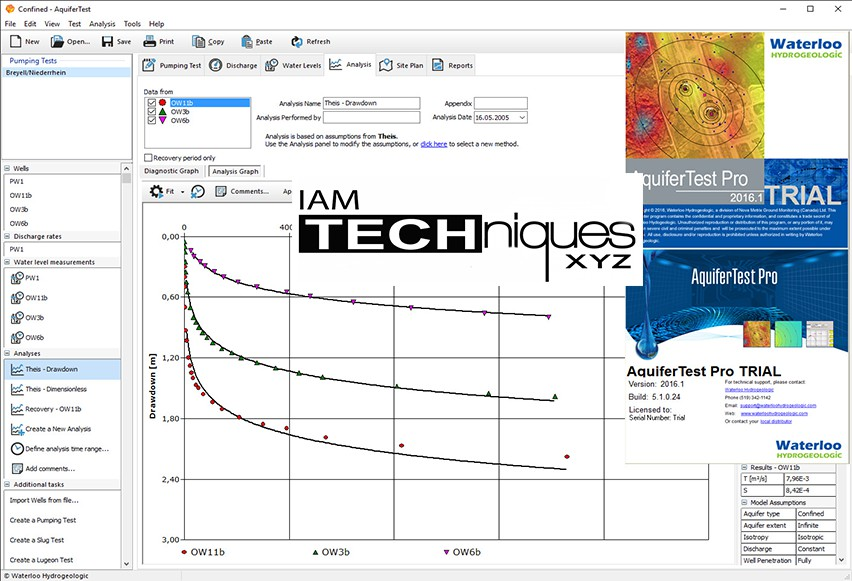 Working with Schlumberger AquiferTest 2016.1 full license