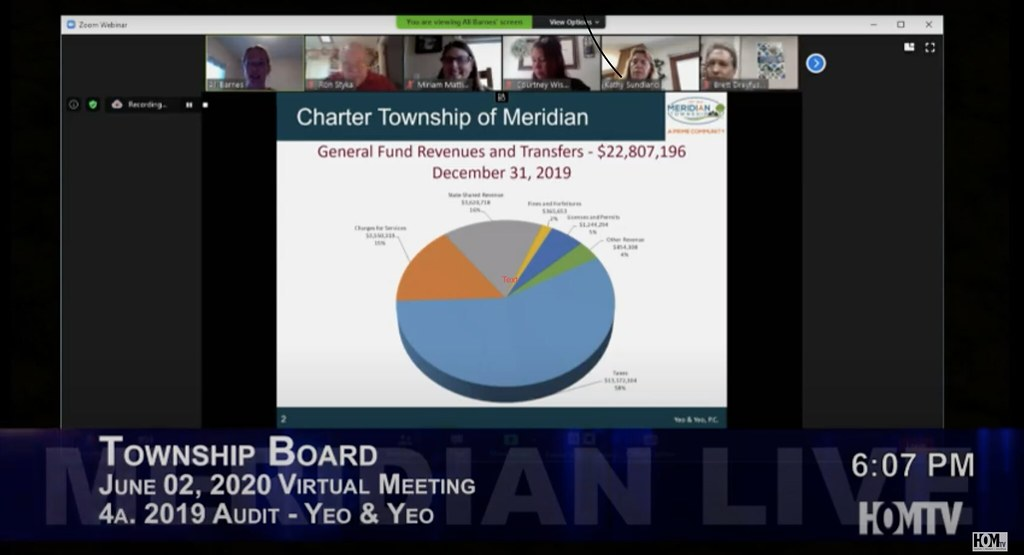 Meridian Township Shares Strong 2019 Audit