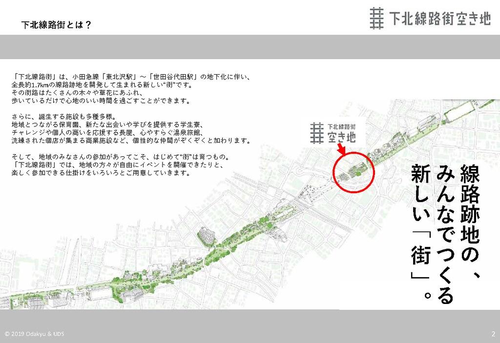 下北線路街空き地レンタルスペース案内-compressed_ページ_02