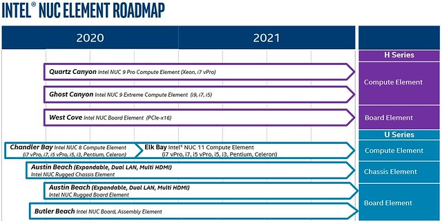 Intel FDR 2020-2021
