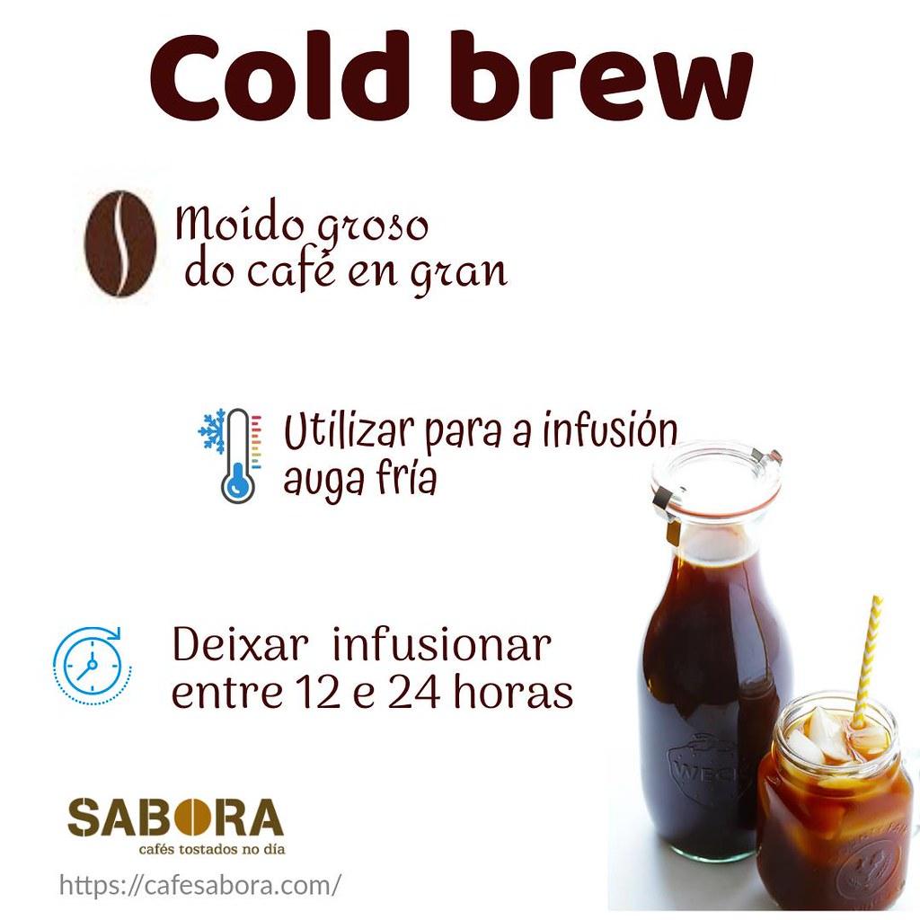 Infografía dun cold brew