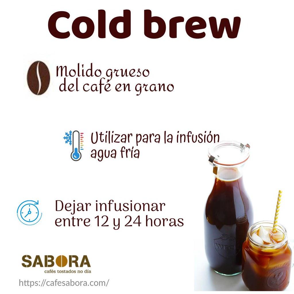 Infografía cold brew