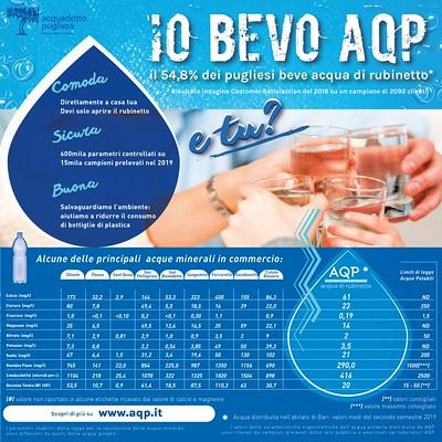 io bevo AQP e tu?