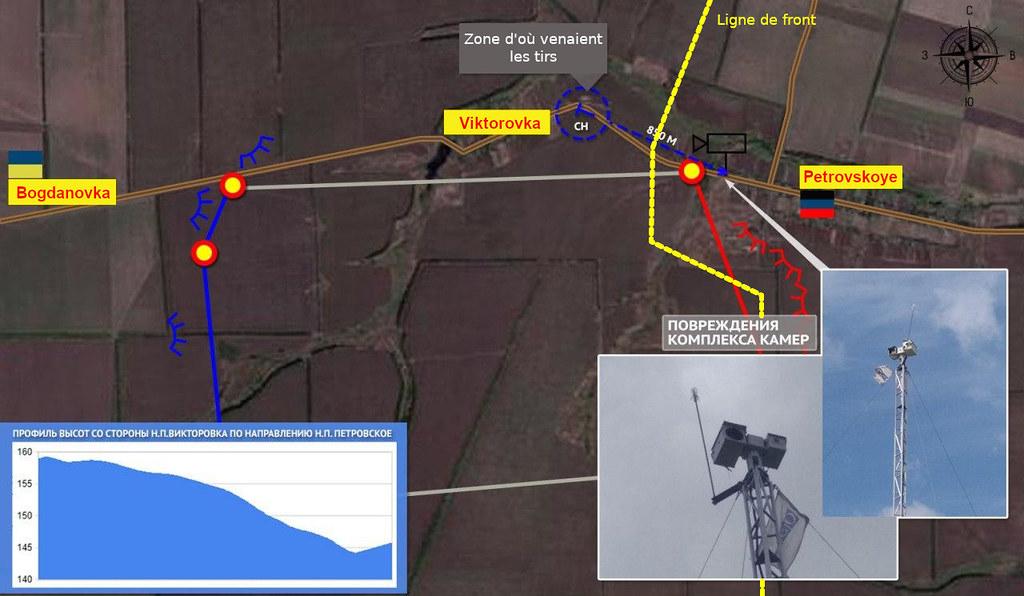Carte des tirs de l'armée ukrainienne contre les caméras de l'OSCE