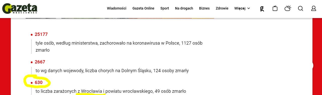 GazetaWcases