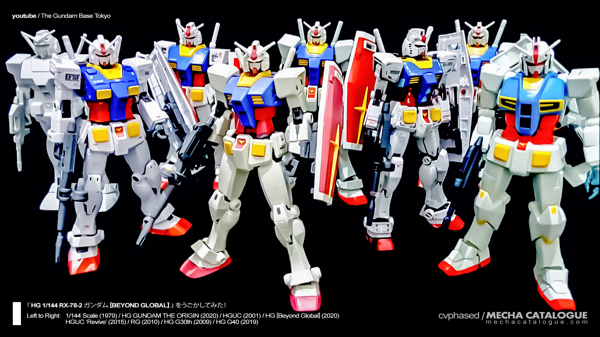 RX-78-2 Gundam (Gundam Factory Yokohama): Full Design Look