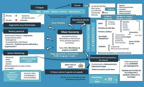 Silver Economy - Silver Innovation