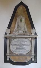 Fellow of the Royal College of Physicians (1780s)