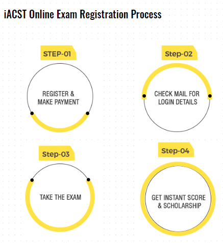 aakash iacst registration