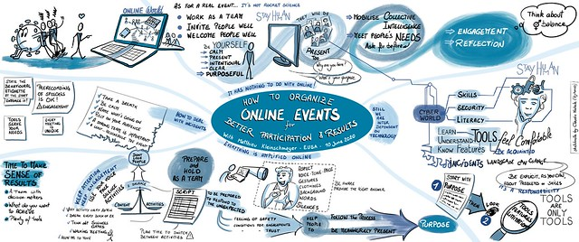 How to organize online events - sketchnotes