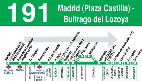 Ruta del autobús 191 entre Madrid (Plaza de Castilla) y Buitrago del Lozoya.