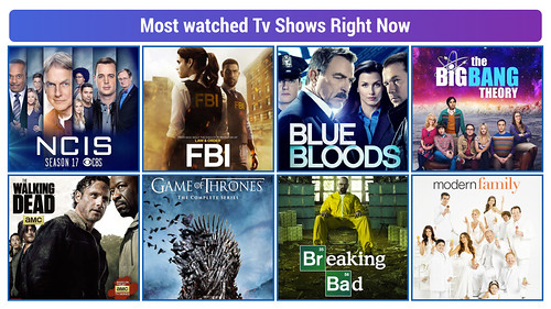 What are the Most watched TV Shows Right Now?