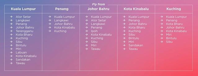 AirAsia+Unlimited+Pass+Cuti-Cuti+Malaysia+-+Destinations+-+Edited