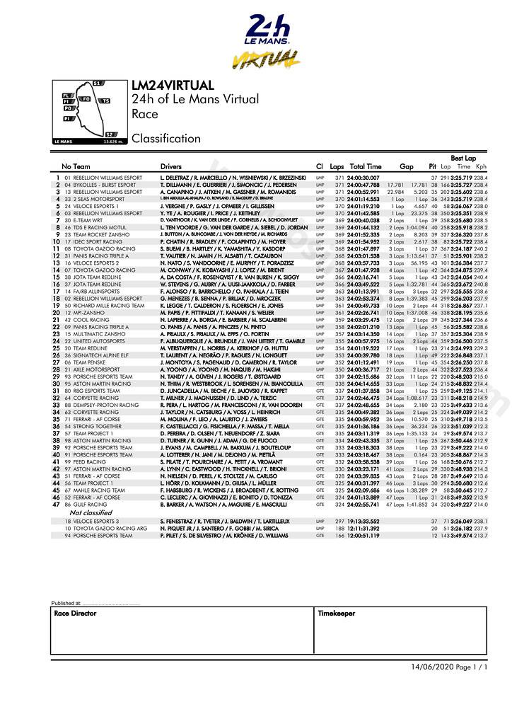 05_Classification_Race