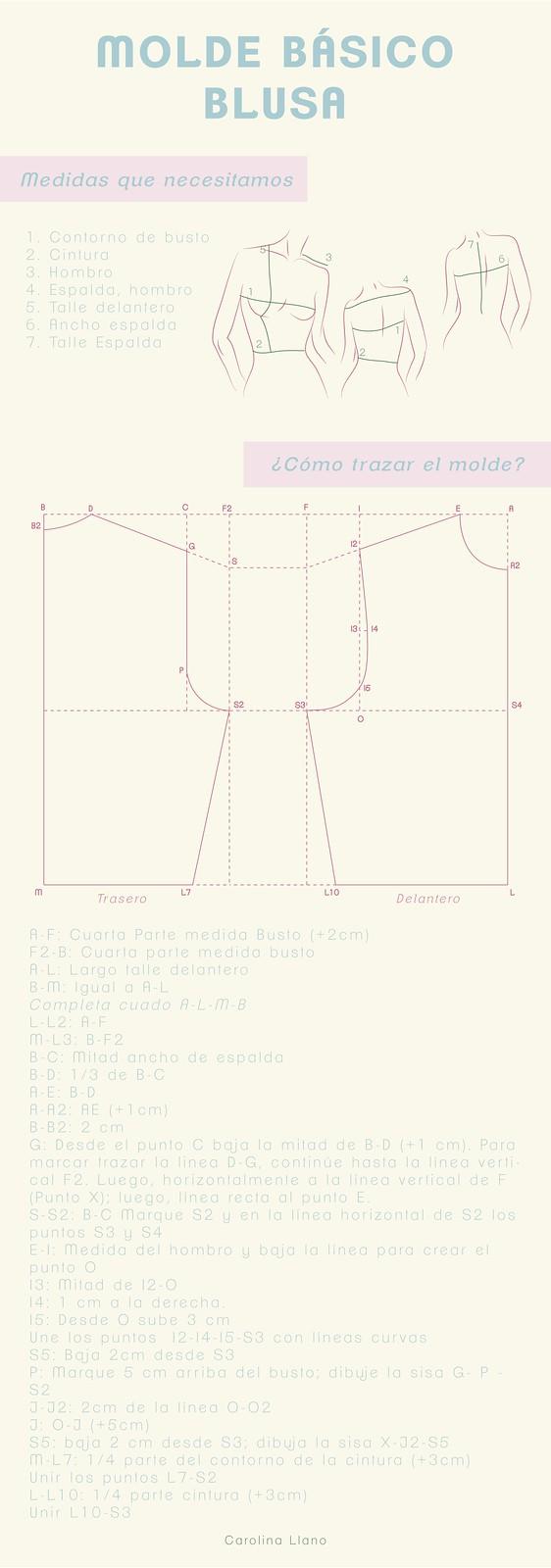 Molde basico blusa RGB-01