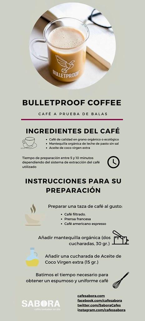 Bulletproof Coffee o café a  prueba de balas -Infografía