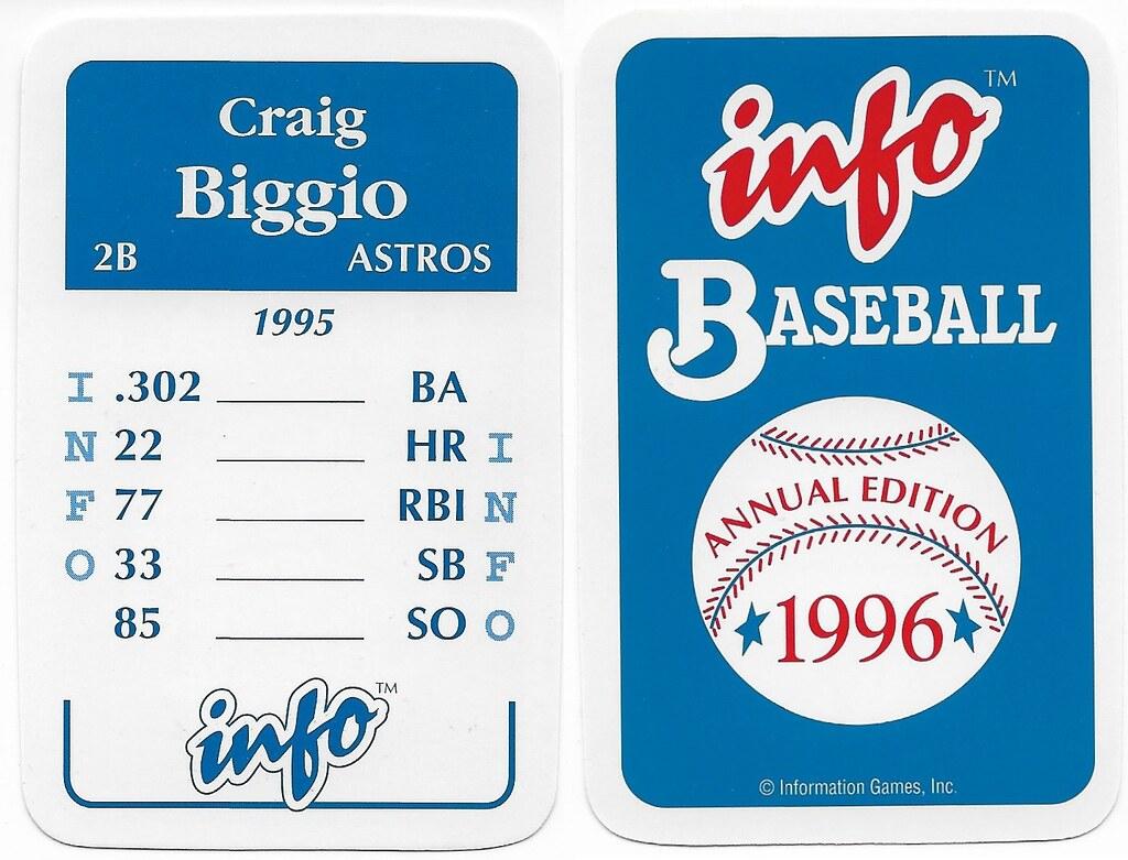 1996 Info Baseball Game Cards - Biggio, Craig