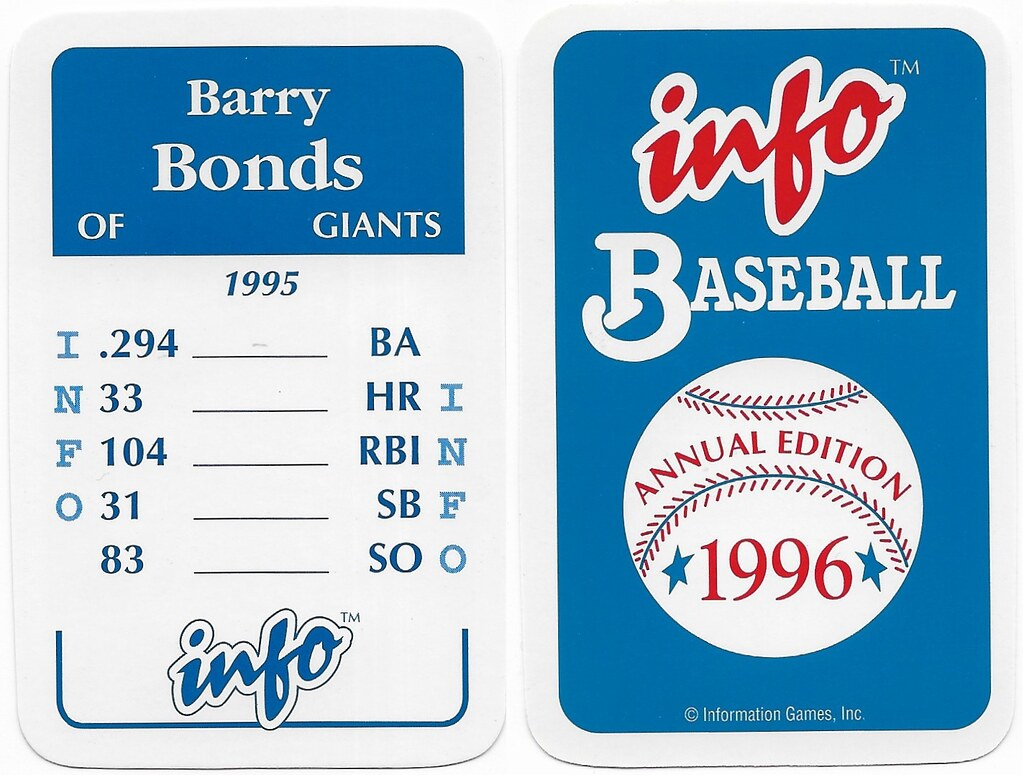 1996 Info Baseball Game Cards - Bonds, Barry