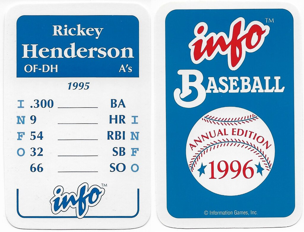 1996 Info Baseball Game Cards - Henderson, Rickey