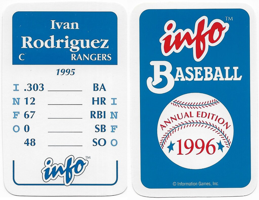1996 Info Baseball Game Cards - Rodriguez, Ivan