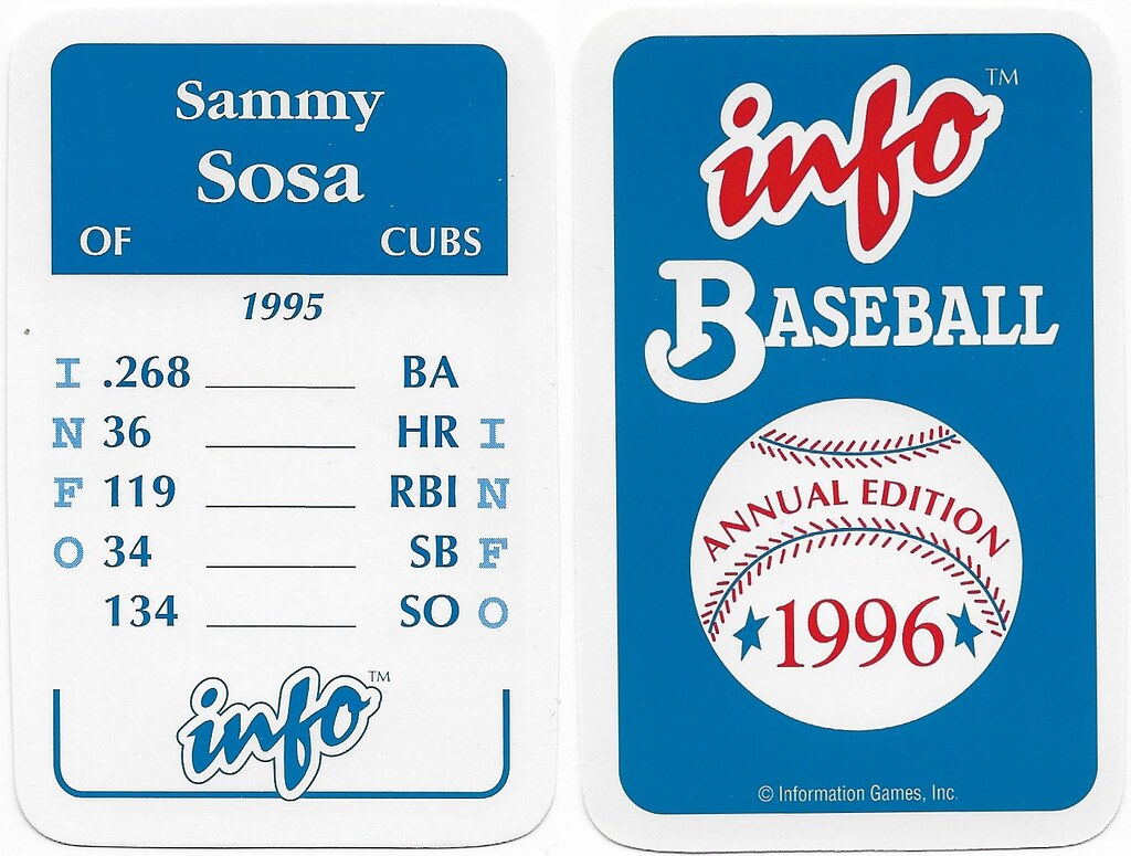 1996 Info Baseball Game Cards - Sosa, Sammy