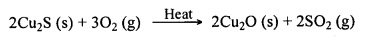 KSEEB Class 10 Science Important Questions Chapter 3 Metals and Non-metals 28