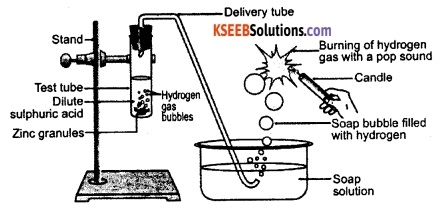 KSEEB Class 10 Science Important Questions Chapter 2 Acids, Bases and Salts 1