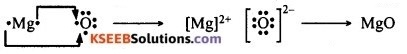 KSEEB Class 10 Science Important Questions Chapter 3 Metals and Non-metals 22