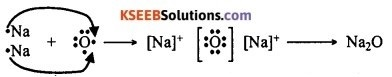 KSEEB Class 10 Science Important Questions Chapter 3 Metals and Non-metals 21