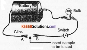 KSEEB Class 10 Science Important Questions Chapter 3 Metals and Non-metals 1