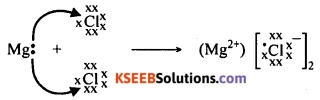 KSEEB Class 10 Science Important Questions Chapter 3 Metals and Non-metals 19