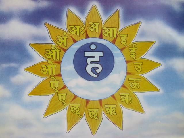Vissudhi Chakra