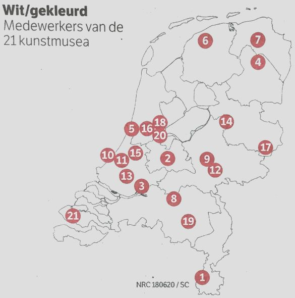 NRCKunstmuseaInNederland