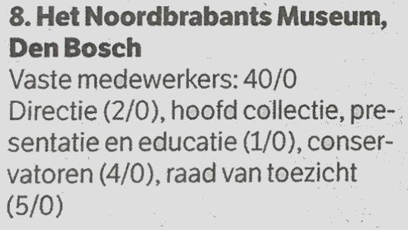 NRC08NoordbrabantsMuseumDenBosch