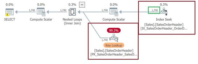 [SQL] 執行計畫成本-3