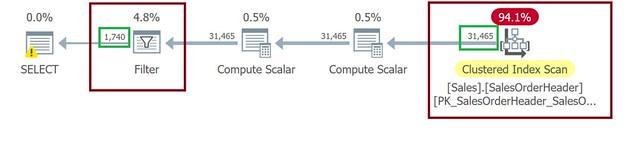 [SQL] 執行計畫成本-2