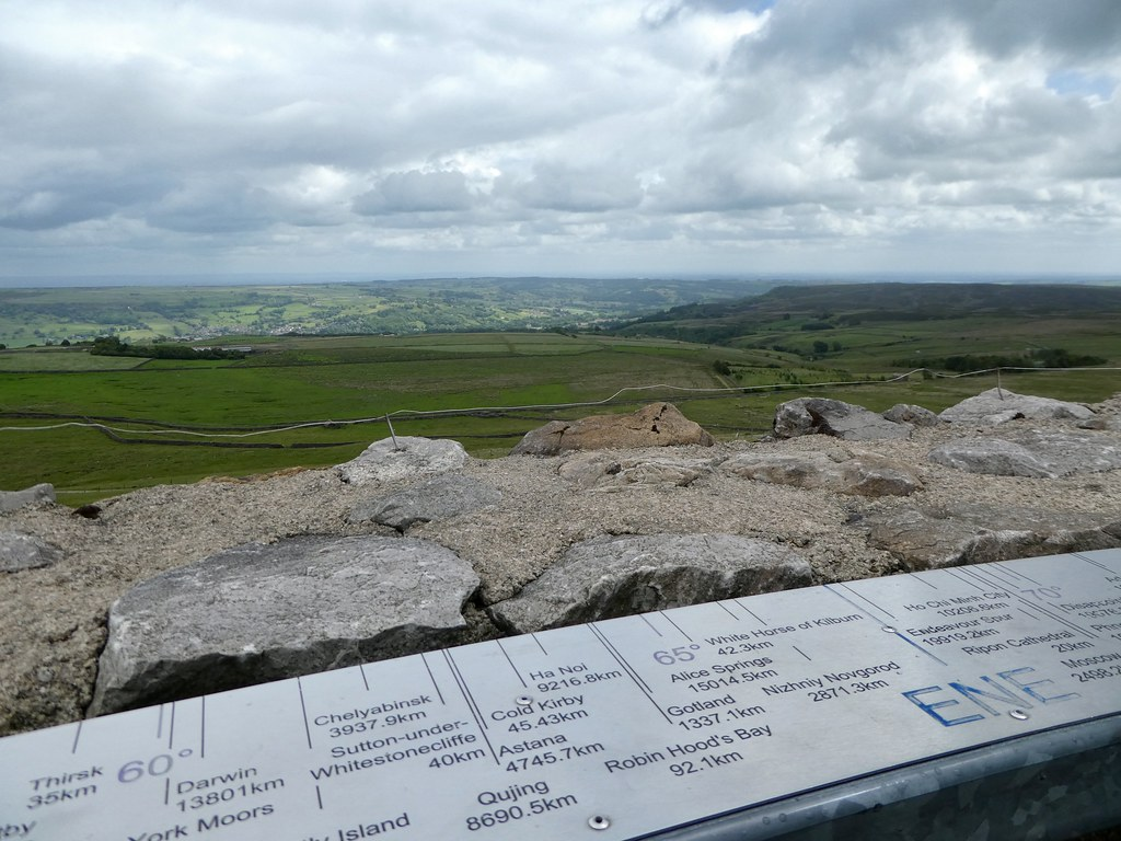 Distance markers, The Coldstones Cut