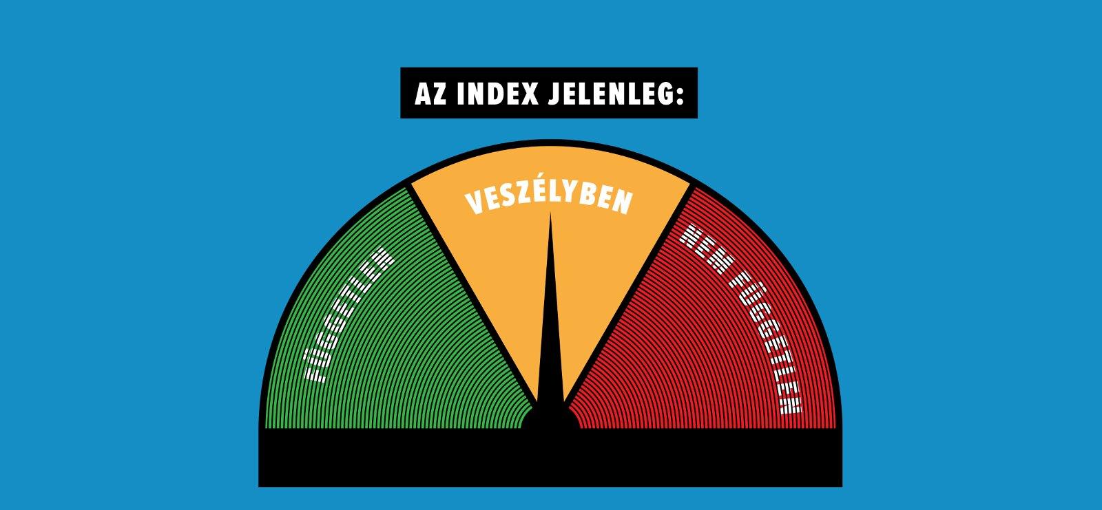 Veszélyben az Index függetlensége, tiltakozik a lap szerkesztősége