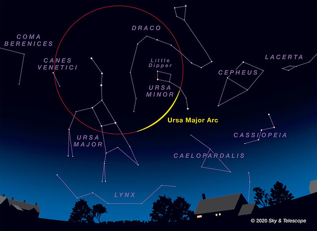 VCSE - A most felfedezett hatalmas hidrogénív (sárga szakasz) és teljes körré való képzelebeli kiegészítése (piros kör) elhelyezkedése a csillagképek között. A hidrogénív szabad szemmel nem látszik, csak hosszú expozíciós idejű, nagyon nagylátószögű felvételeken. - Forrás: Sky and Telescope