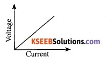 KSEEB Class 10 Science Important Questions Chapter 12 Electricity 9