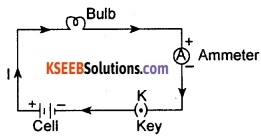 KSEEB Class 10 Science Important Questions Chapter 12 Electricity 1