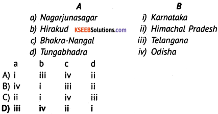 KSEEB Class 10 Geography Important Questions Chapter 6 Indian Water Resources 1