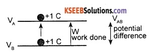 KSEEB Class 10 Science Important Questions Chapter 12 Electricity 3