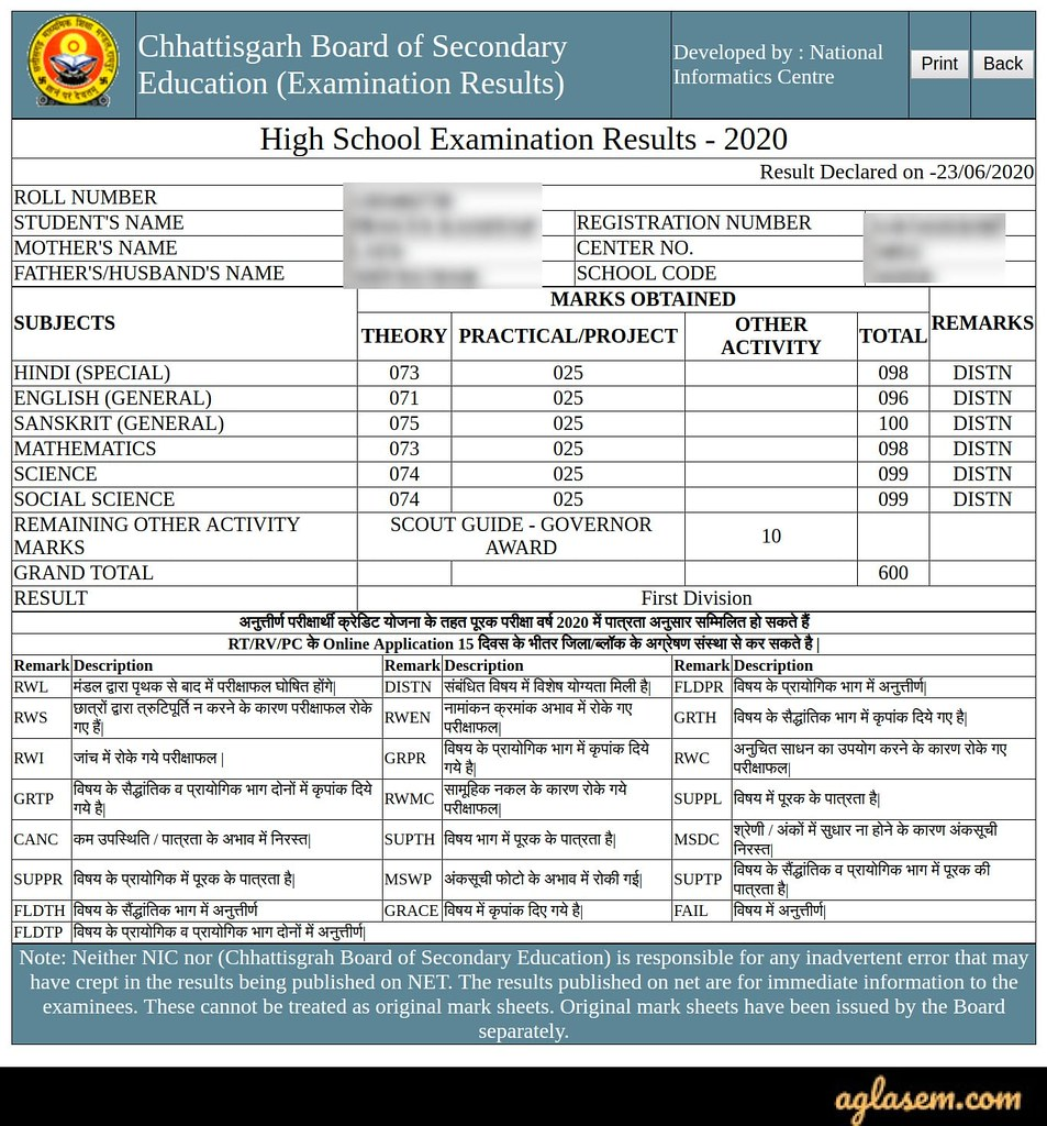 CGBSE 10th Result 2020 CGBSE 10th Result 2020 (Out) - Check CG Board 10th Result 2020 at cgbse.nic.in, results.cg.nic.in