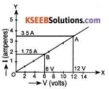 KSEEB Class 10 Science Important Questions Chapter 12 Electricity 16