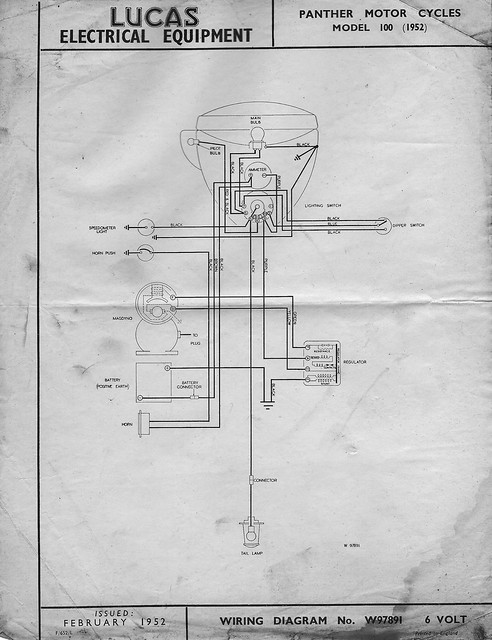 Lucas W97891 Panther 100  1952  Wiring Diagram